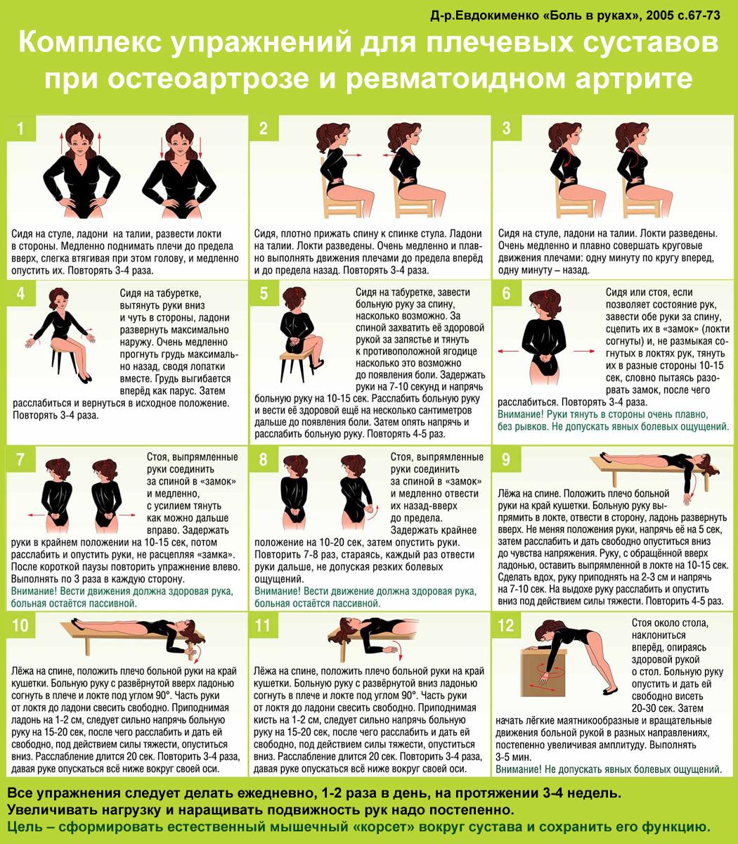 гимнастика больной сустав